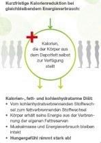 Bodycode-ArztWeb9